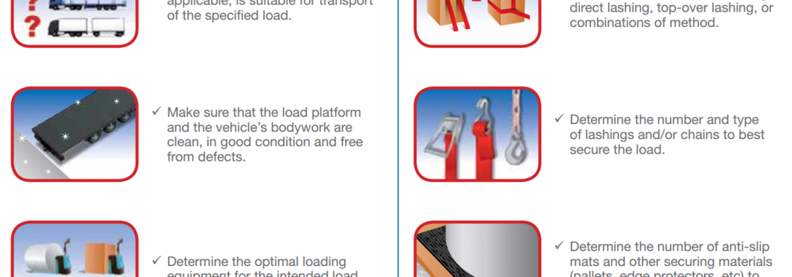 Safe Loading and Cargo Securing Checklist