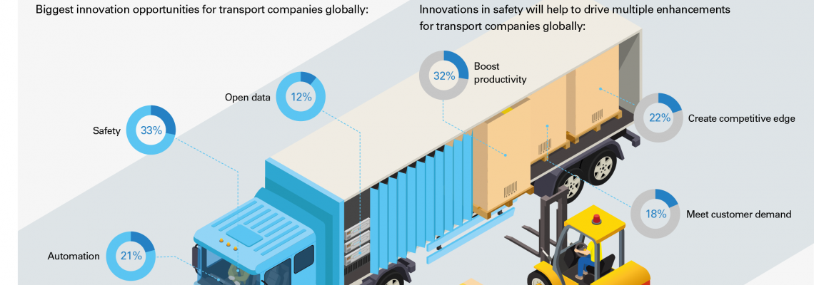 Alongside automation, safety is the biggest innovation opportunity for transport companies around the world