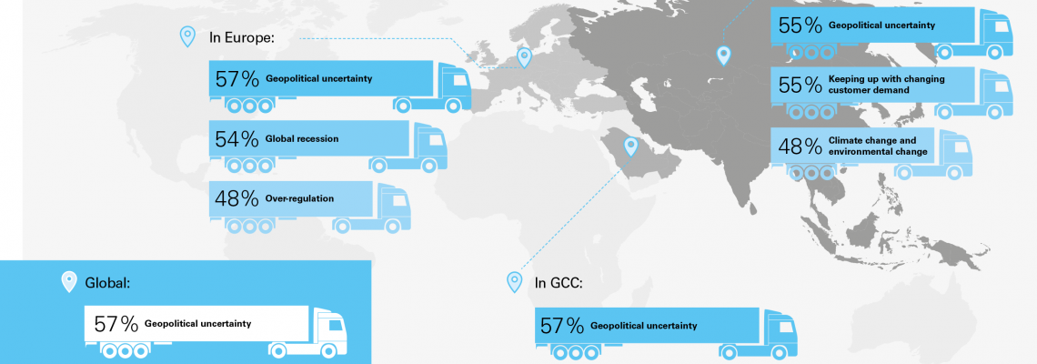 Geopolitical uncertainty is the biggest threat facing transport companies around the world